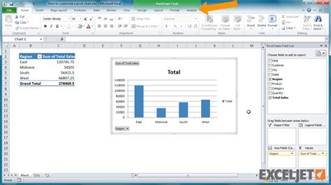 add themes to excel 2013 excel change pivot chart legend text excel charts add