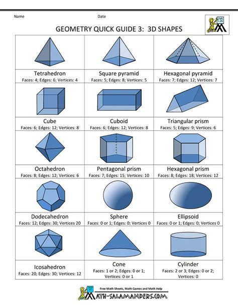 best 25 geometry ideas on 2d shape geometry 2nd grade activities and best 25 geometry formulas ideas on
