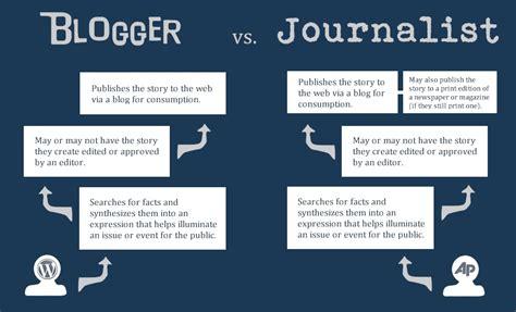 Blogger Vs Journalist | the importance of blogging 10 top reasons 171 incognito press