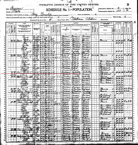 Platte County Divorce Records Elizabeth Berry