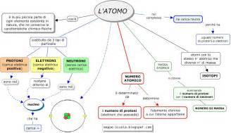 metano tavola periodica riassunto sul atomo jpg 1600 215 924 didattica scienze