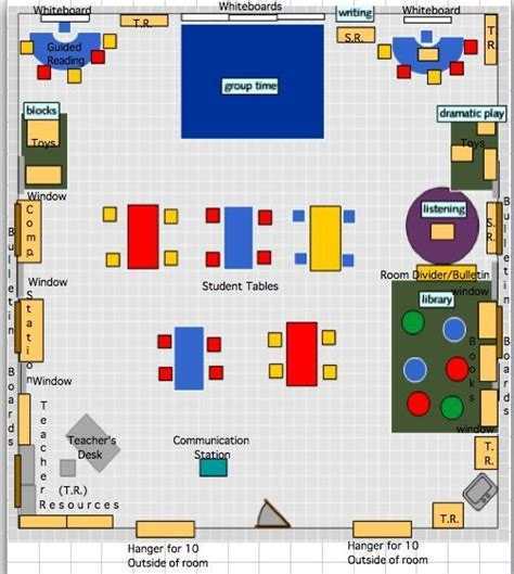 classroom layout aula centers for pre kindergarten classrooms classroom layout