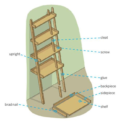 overview how to build a ladder bookshelf this house