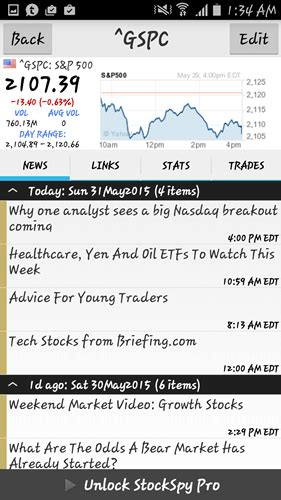 best stock app for android 5 best stock apps for android to trade at ease