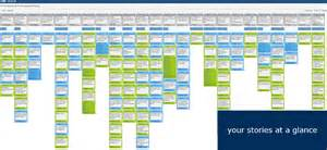 bauer agile user story map atlassian marketplace