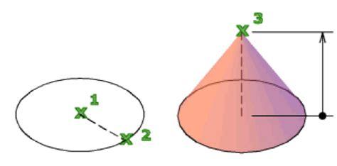 Cone Kerucut Solid panduan dasar membuat obyek 3d