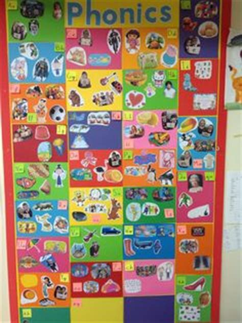 Sound Wall Chart With Writing Board Mainan 1000 images about rwi resources on read write inc ruth miskin and display boards