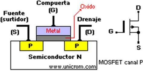 transistor a970 reemplazo solucionado reemplazo mosfet canal n 28 images yoreparo solucionado reemplazo para
