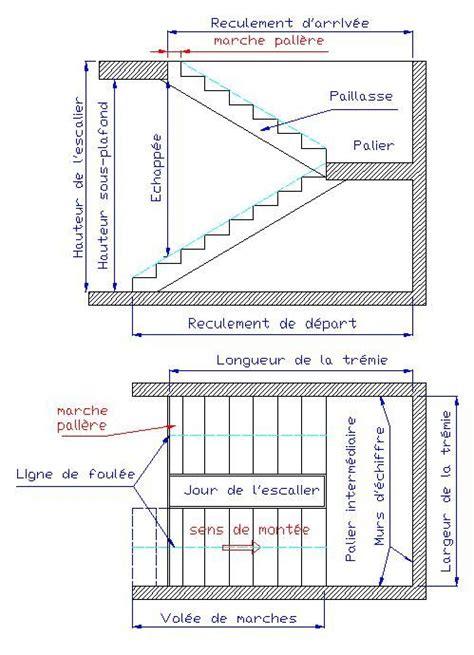 Fabriquer Tete De Lit Bois 553 by Comment Dessiner Un Escalier En Colima 231 On Jc47 Jornalagora