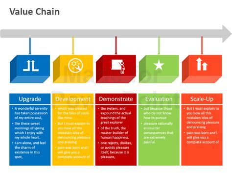Ppt On Value Chain Analysis Value Chain Ppt Template Michael Porters Value Chain Analysis Ideas Value Chain Analysis Ppt