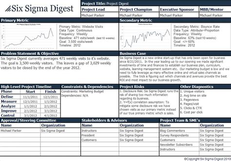 Six Sigma Digest Blog Six Sigma Project Charter Template Ppt