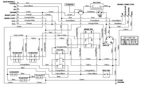 cub cadet hydrostatic wiring harness 36 wiring diagram