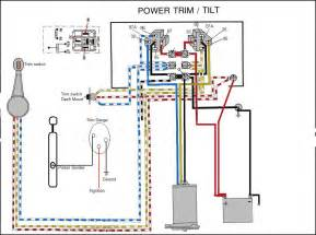 1987 50hp johnson trim and tilt wiring question page 1 iboats boating forums 539336