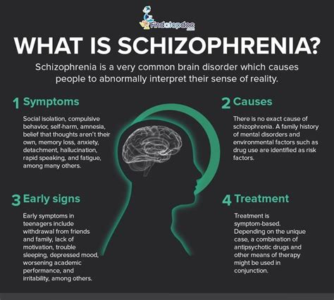 7 Signs Of A Disorganized by What Is Schizophrenia And Treatments