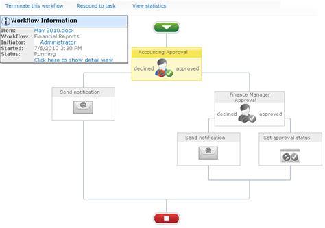 nintex workflow 2010 exles viewing workflow status