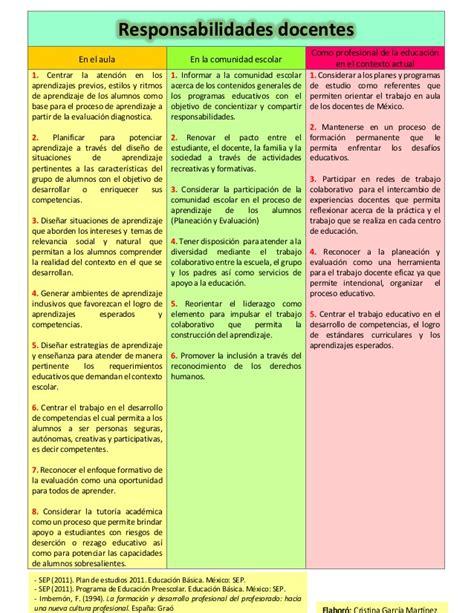 minedu cuadro de mrito para contrato docente 2016 cuadro de merito ugel piura cuadro de merito contratos