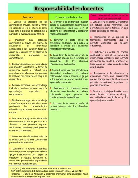 contrato docente 2016 ugel santa cuadro de merito ugel piura cuadro de merito contratos