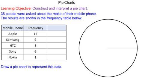 how to make chart psper for make sagun envelope drawing pie charts mr mathematics