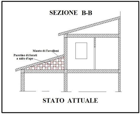 definizione di terrazzo terrazza a tasca definizione confortevole soggiorno