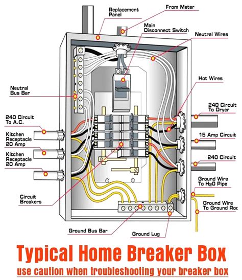 house fuse box diagram 22 wiring diagram images wiring