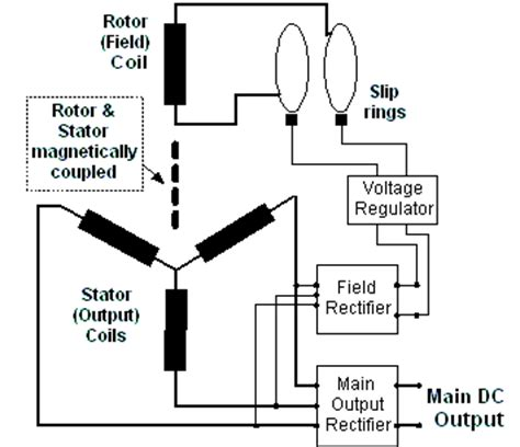 suggested wiring diagram alternator field disconnect