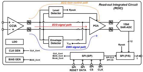 readout integrated circuit capacitor roic readout integrated circuit definition 28 images patent us8654555 roic signal generator