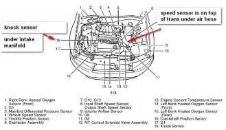 2002 Mitsubishi Eclipse Engine Diagram 2000 Mitsubishi Eclipse Intake Manifold Hose Diagram 2000