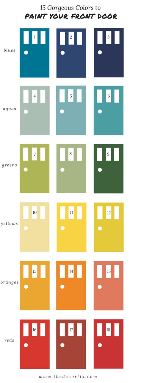 the best color the best paint colors for your front door