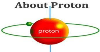 Proton Characteristics About Photosphere Assignment Point