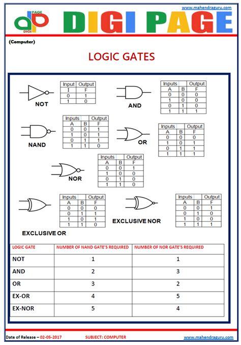 logic gates dp logic gates 2 june 17