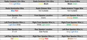 1997 ford e 350 car stereo wiring diagram radiobuzz48