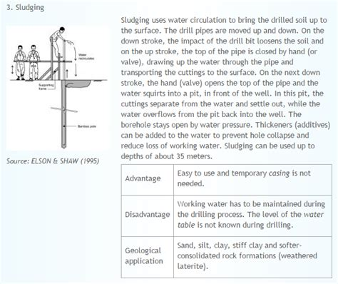 how to drill a well in your own backyard need water drill your own well in a day page 2 of 4