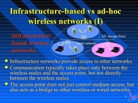 the handbook of ad hoc wireless networks electrical engineering handbook books wireless lan technoloy