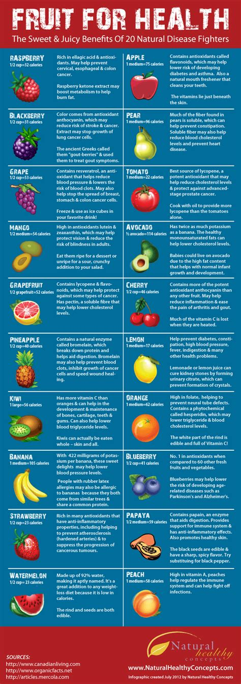 fruit health benefits the health benefits of fruit
