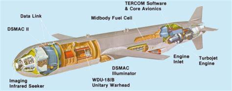 Air Force 1 Layout by Tomahawk Cruise Missile Variants Bgm Rgm Agm 109 Tomahawk Tasm Tlam Gclm Mrasm