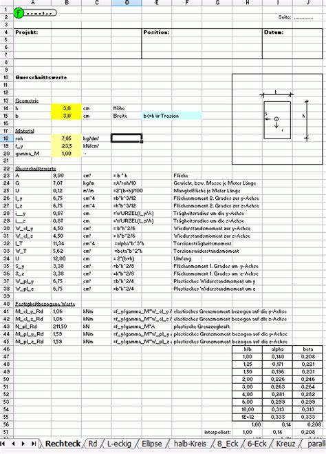 widerstandsmoment tabelle rechteck hohlprofil tabelle metallteile verbinden