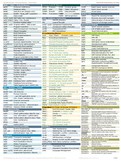 sap t code description table sap transaction codes list pdf databases digital