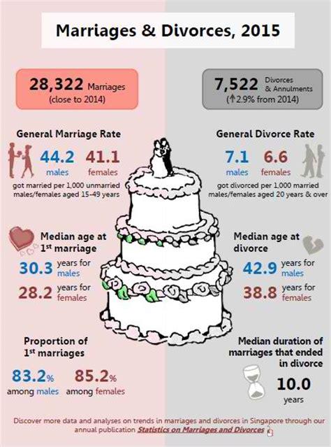 common law marriage in california common law marriage in californiadating sites free online