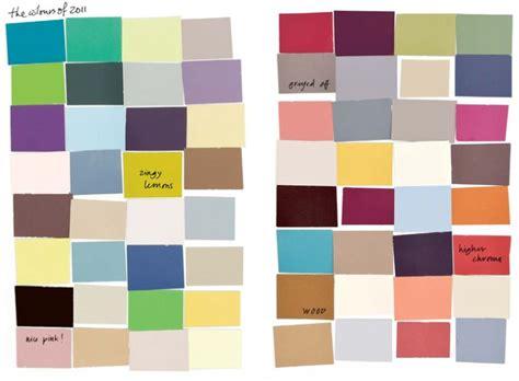 Merk Cat Tembok Warna Pastel model rumah minimalis sederhana daftar katalog warna cat