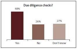 Due Diligence Background Check Part 3 Detailed Results Of Our Survey Office Of The Auditor General New Zealand