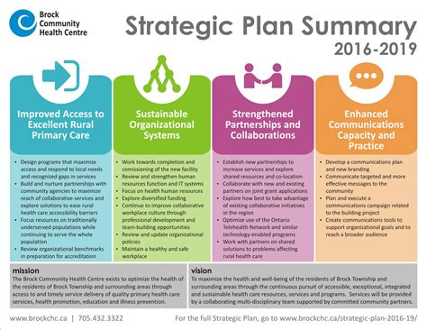 strategy plan layout strategic plan 2016 2019 brock community health centre