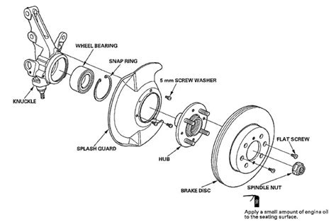 Check Brake System Honda Civic Honda Engine Clicking Noise