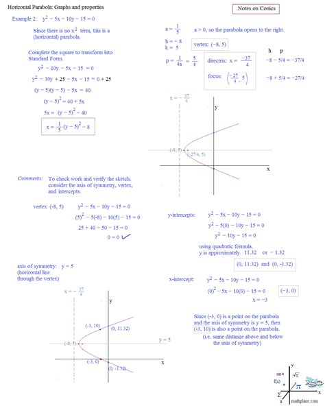 conic sections worksheet math plane conics ii hyperbolas and parabolas