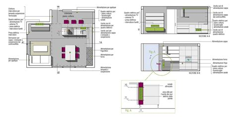 vasca ad angolo dwg cucina ad angolo dwg design casa creativa e mobili