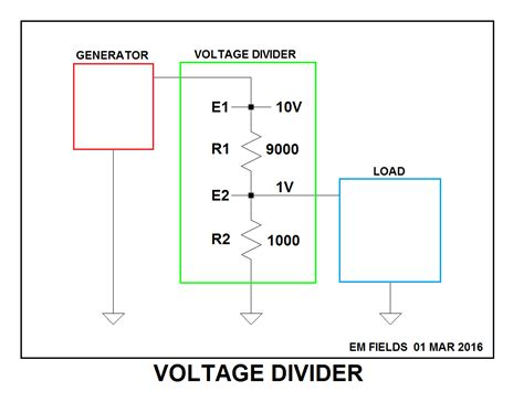 how we use resistors to divide voltage or add two voltage sources op determining values of voltage divider resistors which interface an op and an input