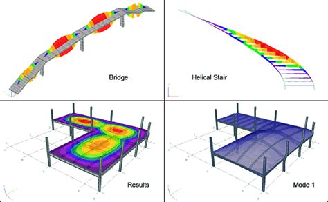 design criteria for vibrations due to walking presentation analysis and design of footfall induced