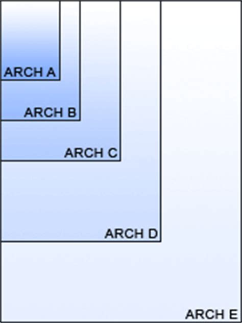 drawing size reference table architectural  engineering drawing sizes engineersupply