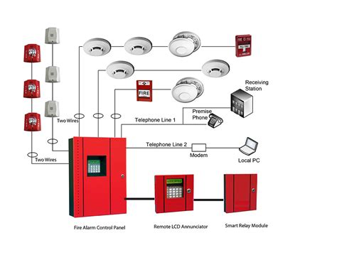 alarm block diagram free engine image for user