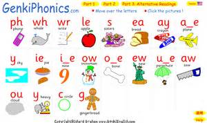 motivated parent successful child learn phonics to read