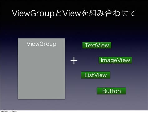 android layout xml viewgroup androidのlayout xmlについて